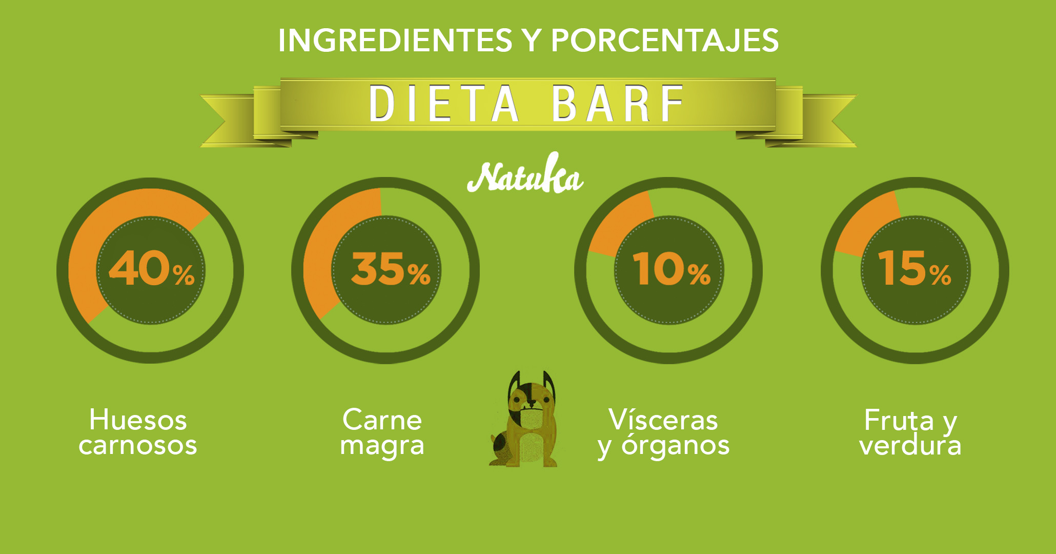 Ingredientes de la dieta BARF
